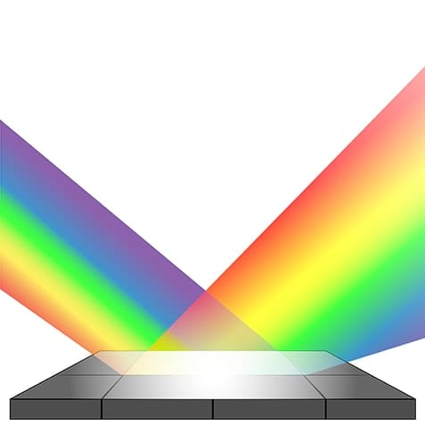 A diagram of soft light bouncing off a ridged surface.
