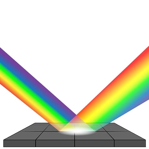 A diagram of hard light bouncing off a ridged surface.